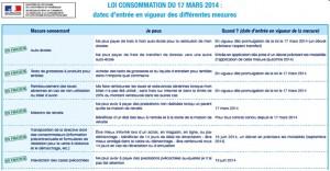 Loi17mars2014